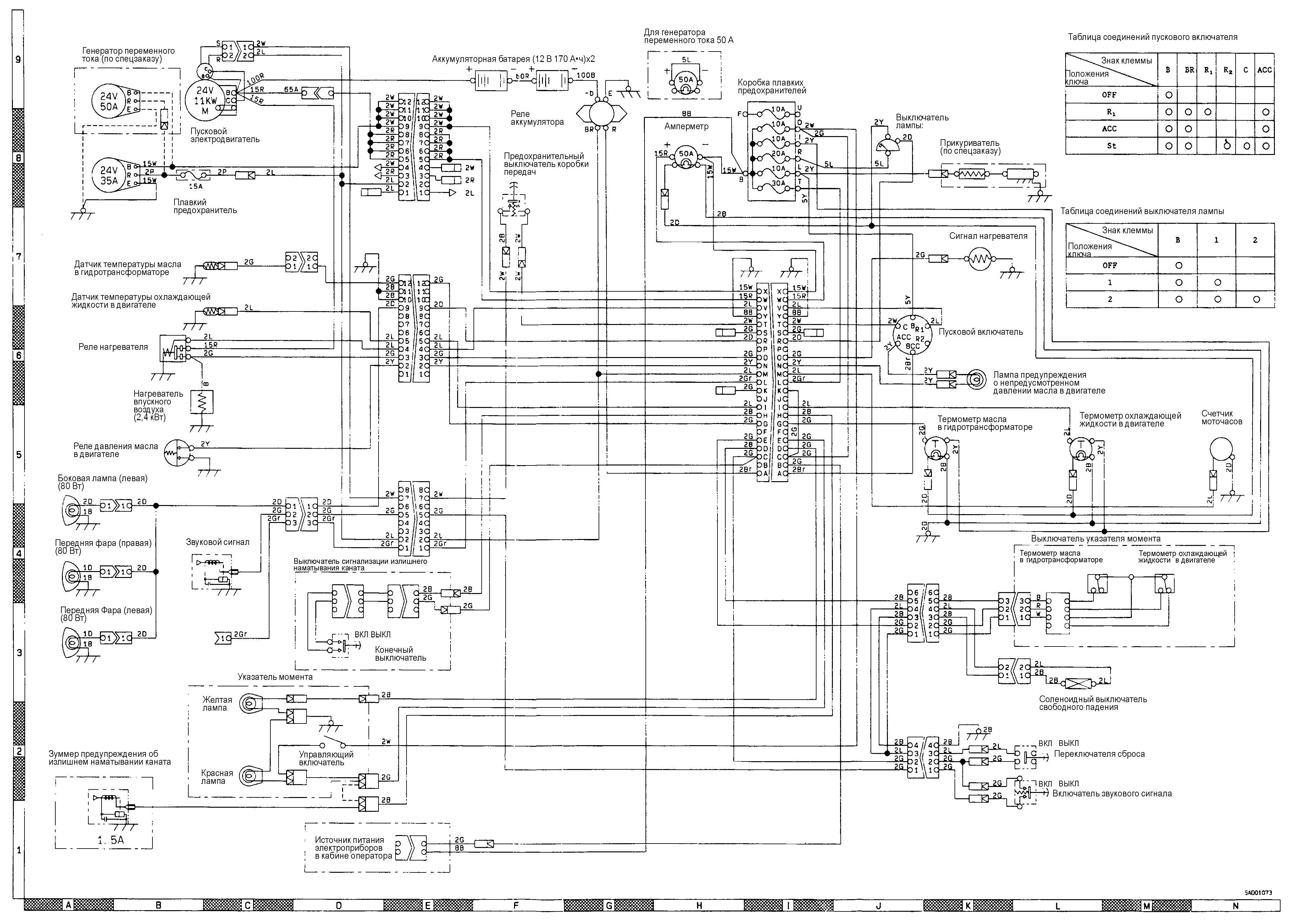 электрическая схема абс wabko