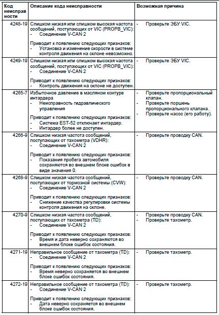 подогреватель 15.8106 схема подключения