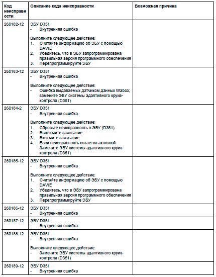 схема электрооборудования iveco evro tech
