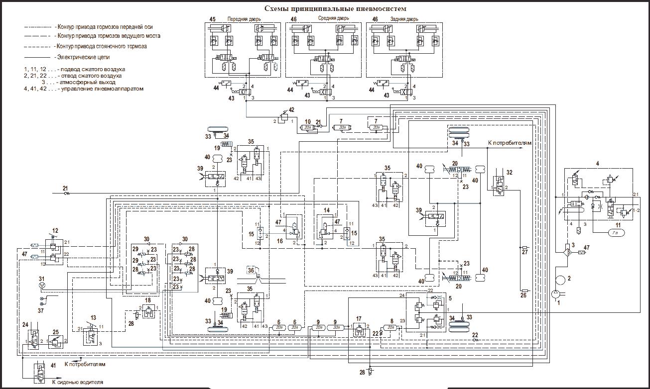 Пневмосистема вольво fh12 схема фото 606
