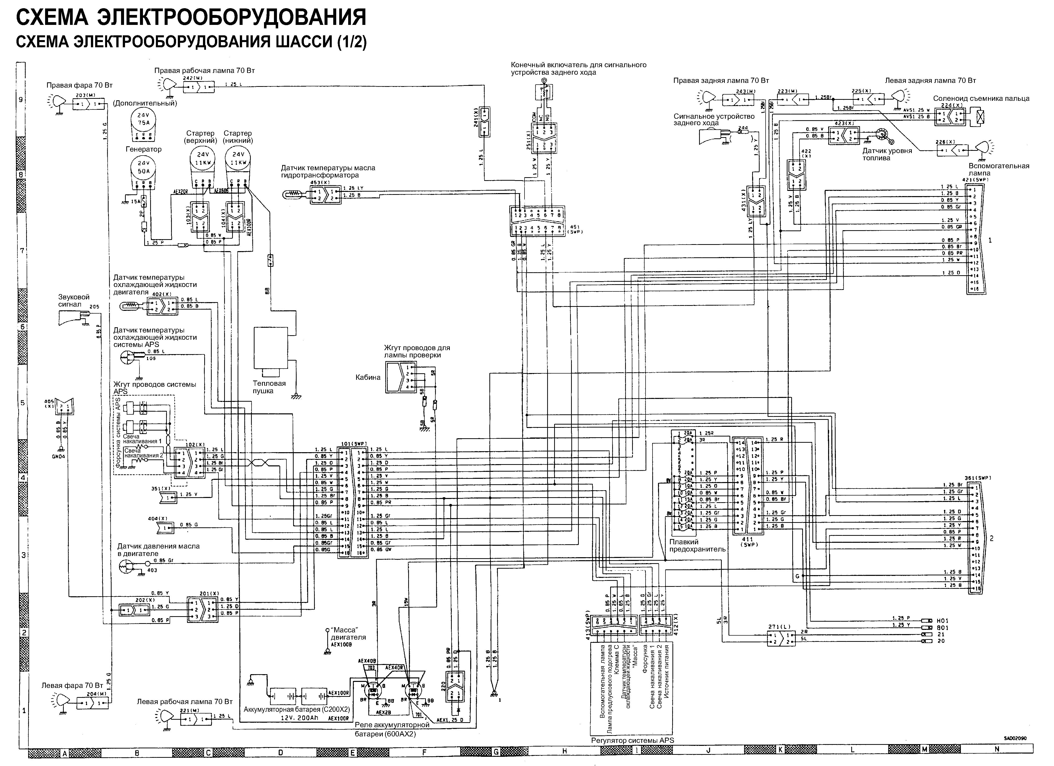 схема подключения генератора на грандберд