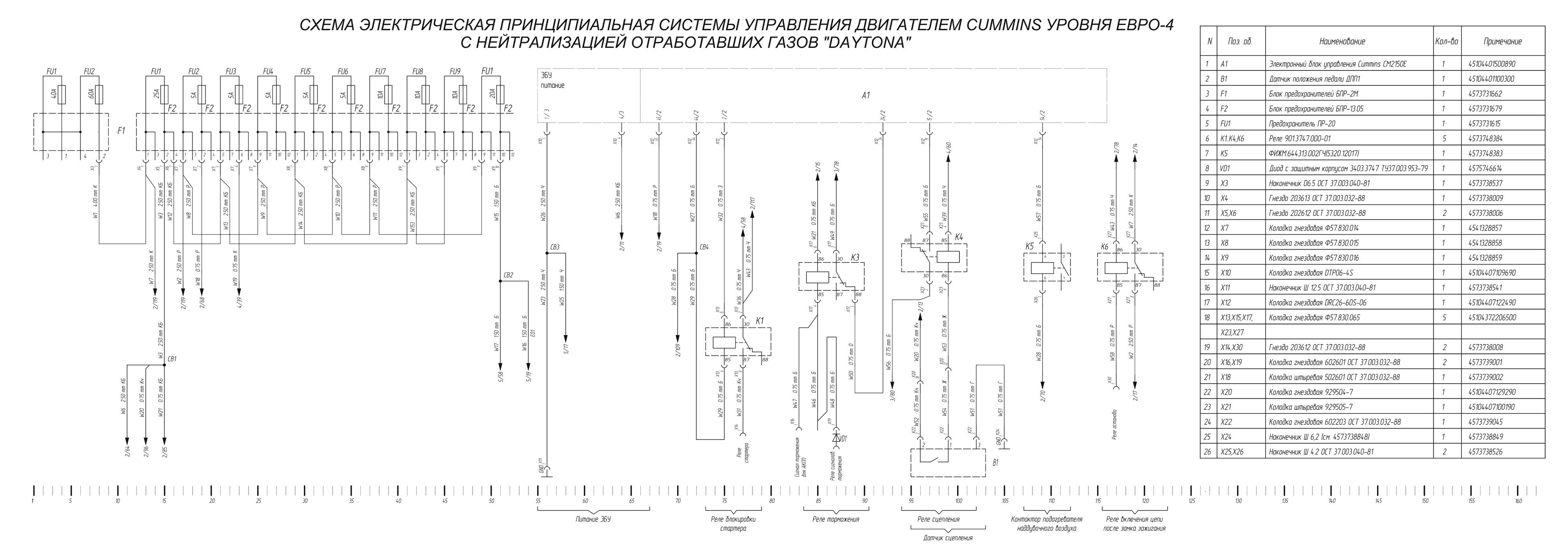 Схемы блоков предохранителей камаз