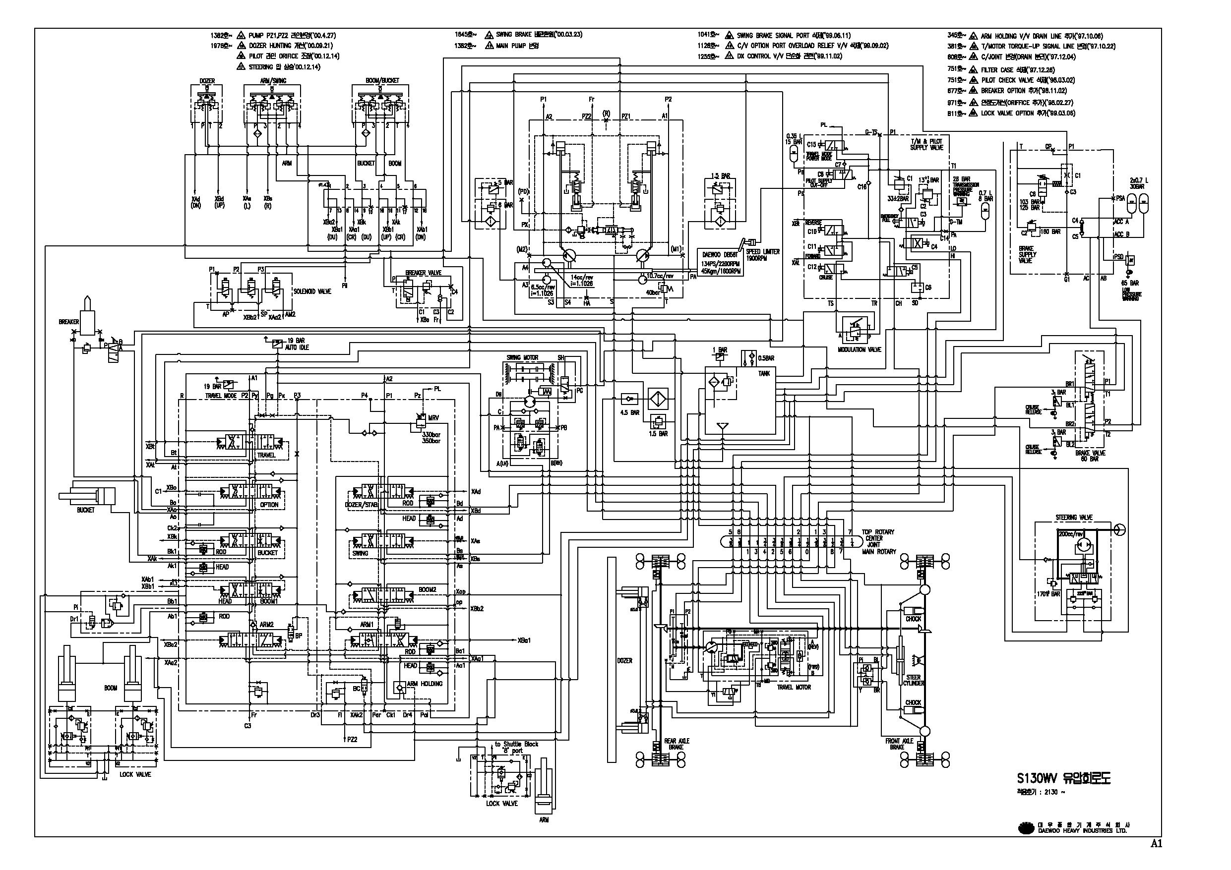 схема управления кейс 695 ст