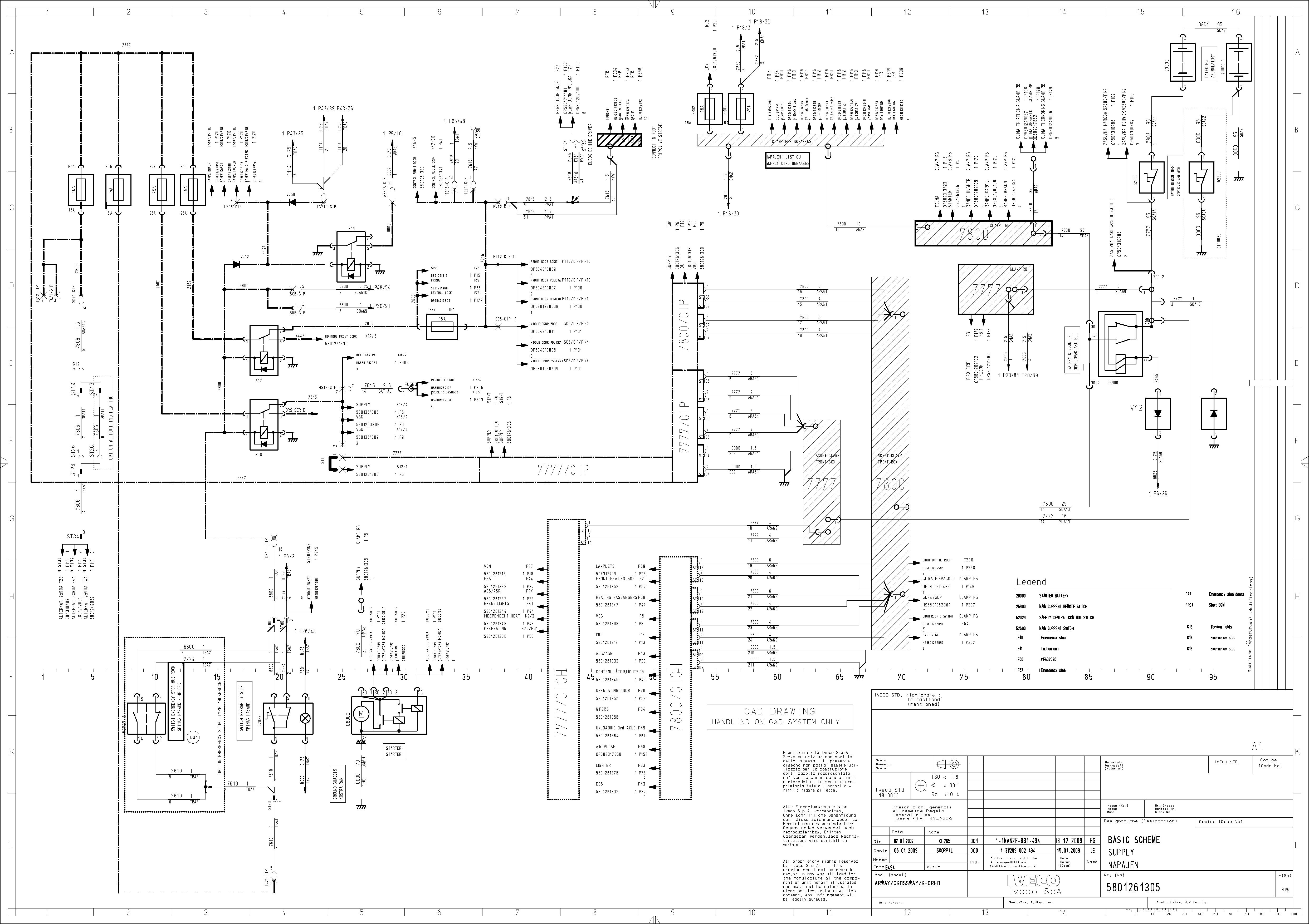 iveco eurocargo блок vcm схема подключения