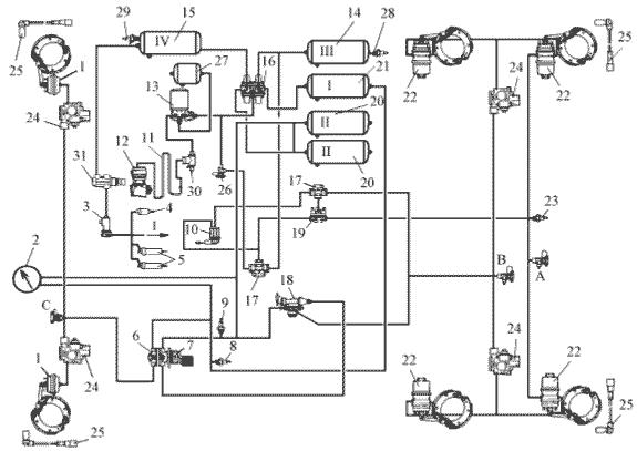 Схема тормозной системы камаз с абс