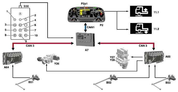 Рисунок 4.4 – Схема системы