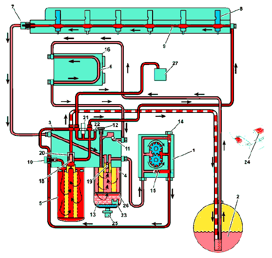 топливная система дизеля вольво д 13