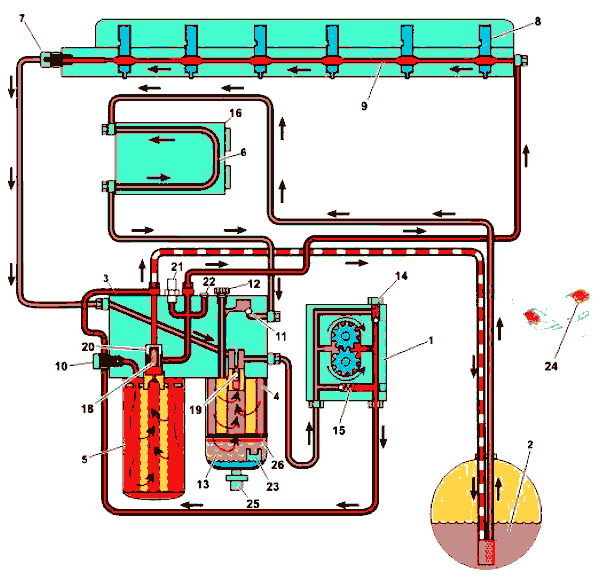 Топливная система volvo fh12 схема.