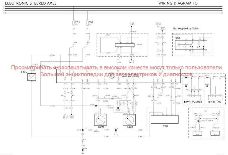 схема панели приборов вольво fm12
