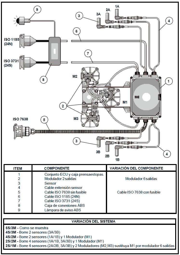 Haldex S M Wiring Diagram on kohler diagrams, ford diagrams, husqvarna diagrams, bmw diagrams, freightliner diagrams, cummins diagrams, cessna diagrams, ge diagrams, toyota diagrams,