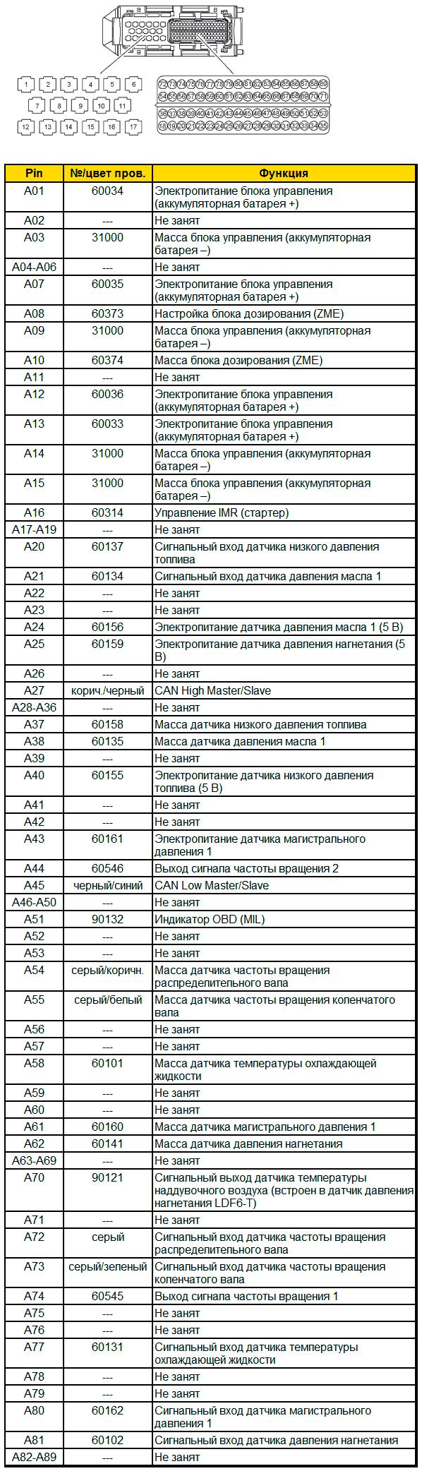 Схема подключения црт-01