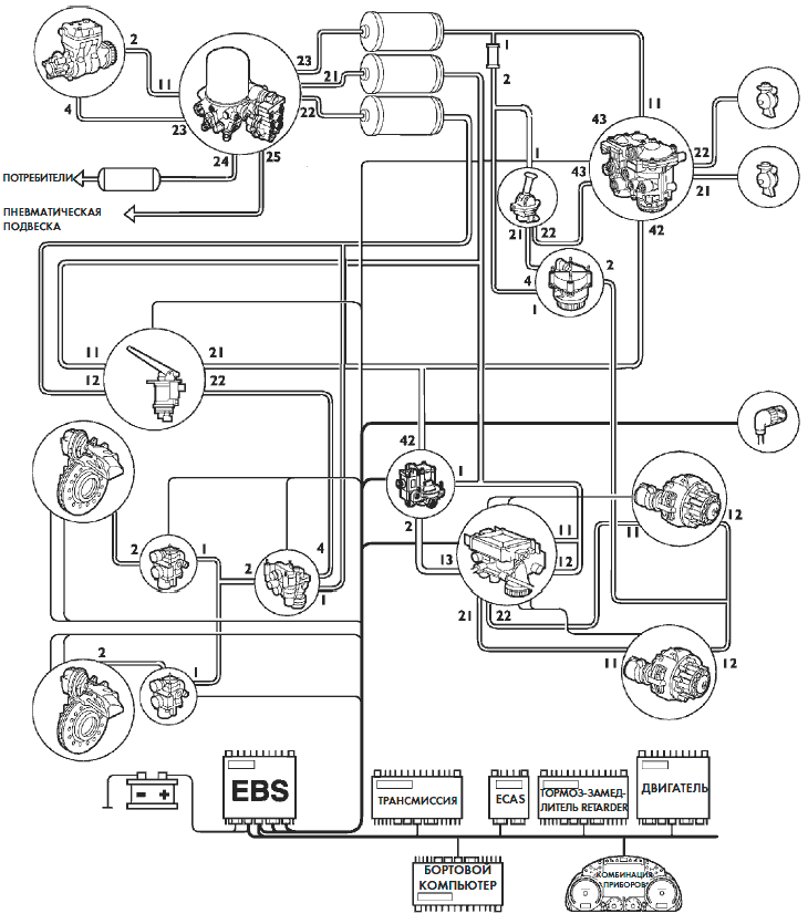 4500 Ford Backhoe Wiring Diagram Diesel Best Place To Find Wiringebs Iveco Stralis Parts: 64 Ford 4000 Gas Tractor Wiring Diagram At Sergidarder.com