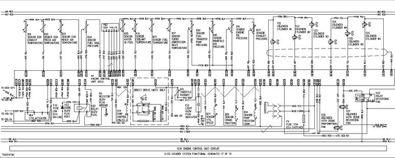 Kg W on Engine Coolant Pressure Sensor