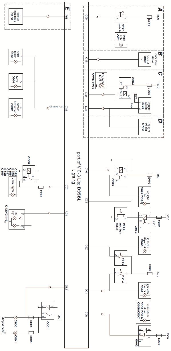 VIC-3 + VIC-3 Lite DAF - Автозапчасти и автоХитрости