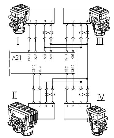 MID 136 EBS / ESP Volvo Truck - Автозапчасти и автоХитрости