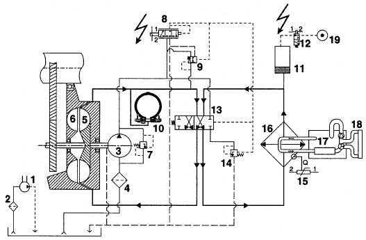 пропорциональный клапан на ретардер renault dxi